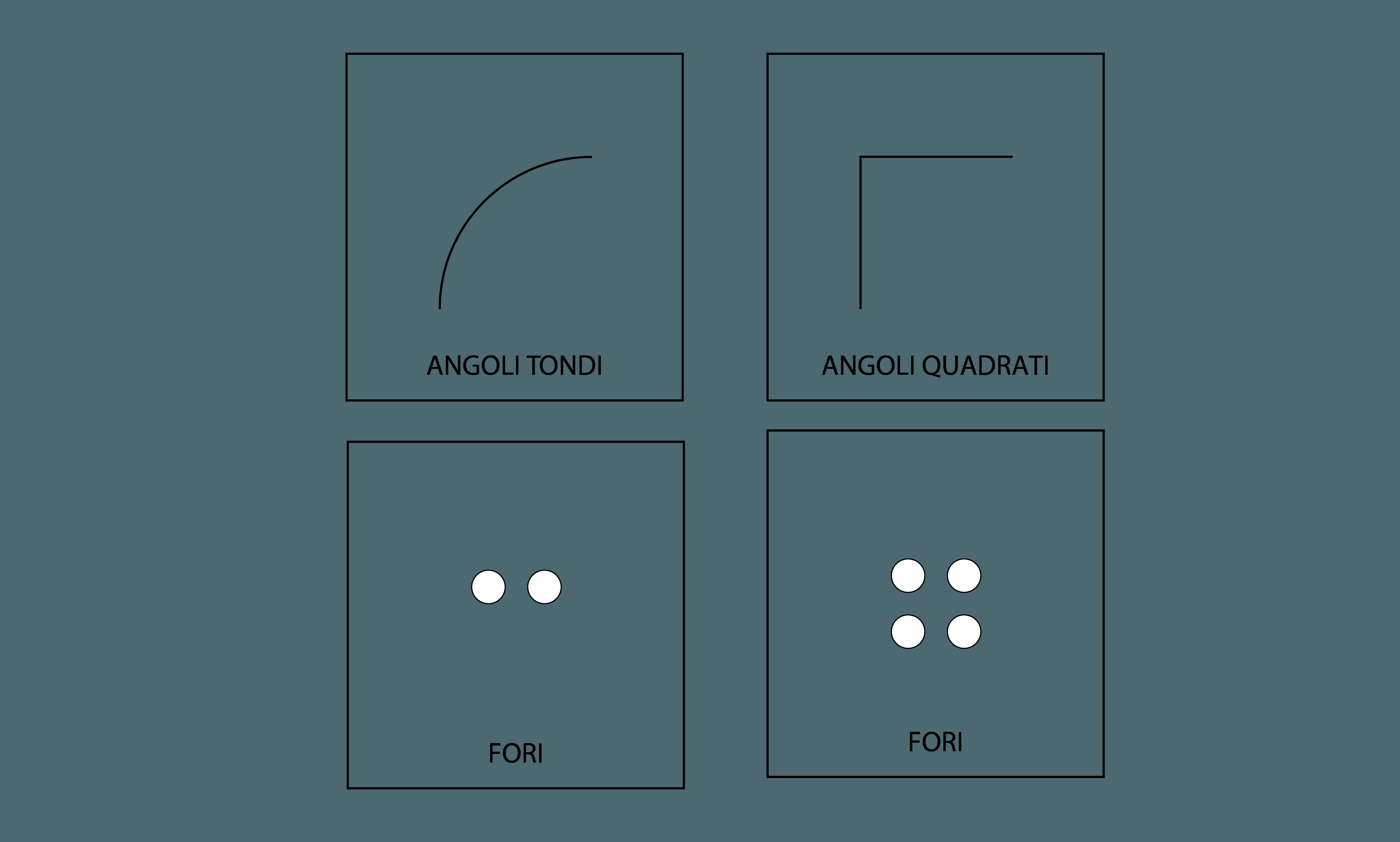 Targa in acrilico Fori B&B systems